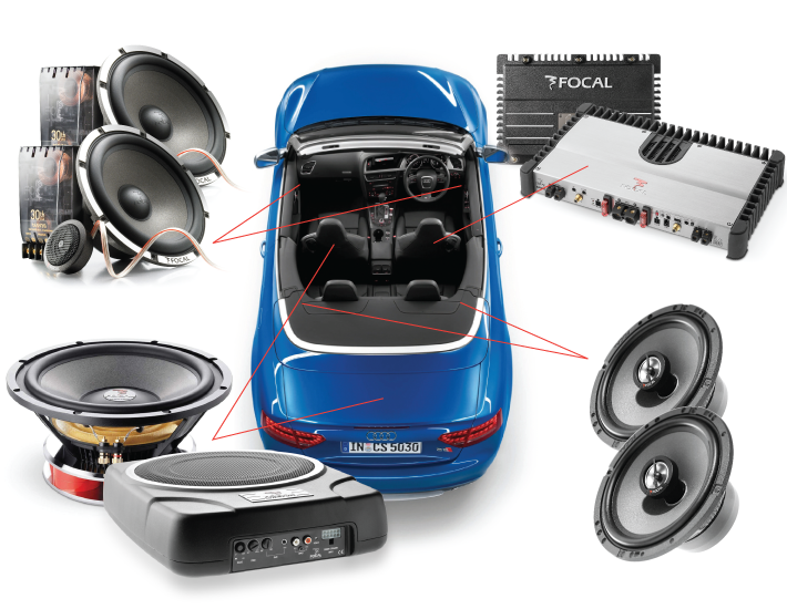 hood River Car Audio Systems